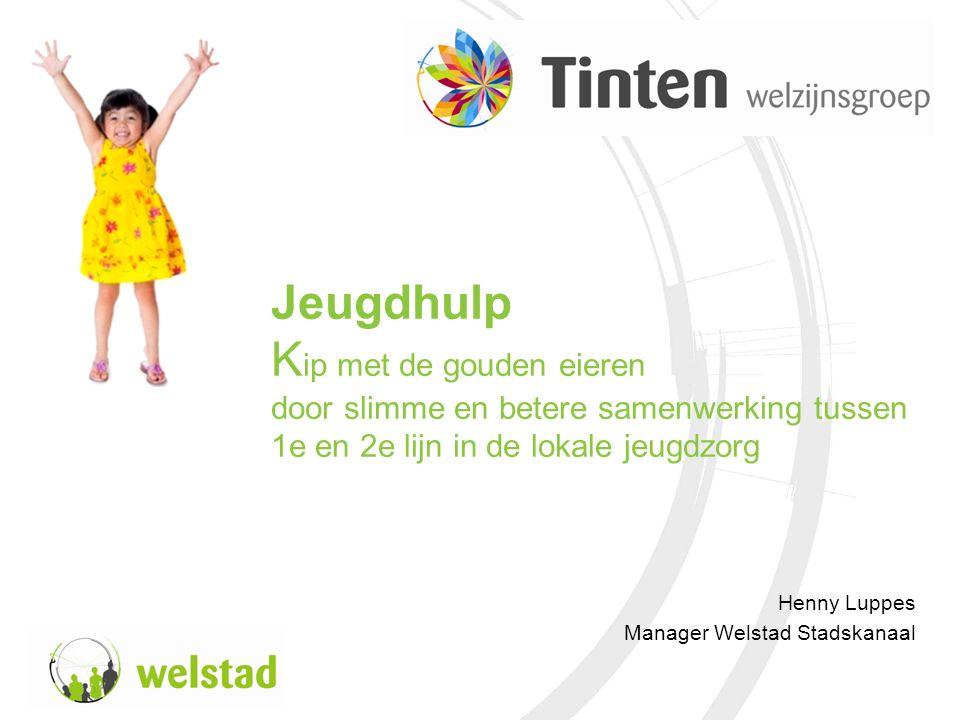 Jeugdhulp K ip met de gouden eieren door slimme en betere samenwerking tussen 1e en 2e lijn in de lokale jeugdzorg Henny Luppes Manager Welstad Stadskanaal