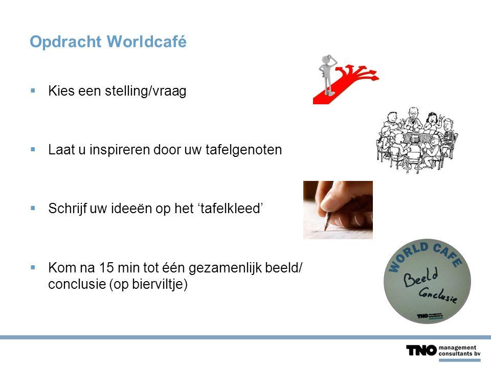 Opdracht Worldcafé  Kies een stelling/vraag  Laat u inspireren door uw tafelgenoten  Schrijf uw ideeën op het 'tafelkleed'  Kom na 15 min tot één gezamenlijk beeld/ conclusie (op bierviltje)
