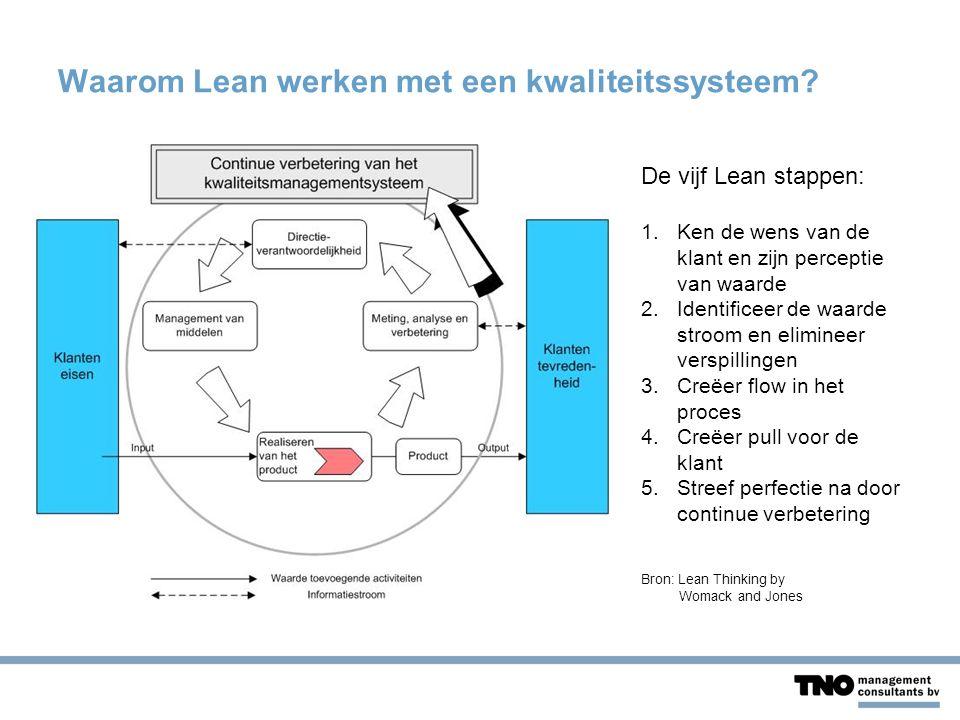 Waarom Lean werken met een kwaliteitssysteem? De vijf Lean stappen: 1.Ken de wens van de klant en zijn perceptie van waarde 2.Identificeer de waarde s