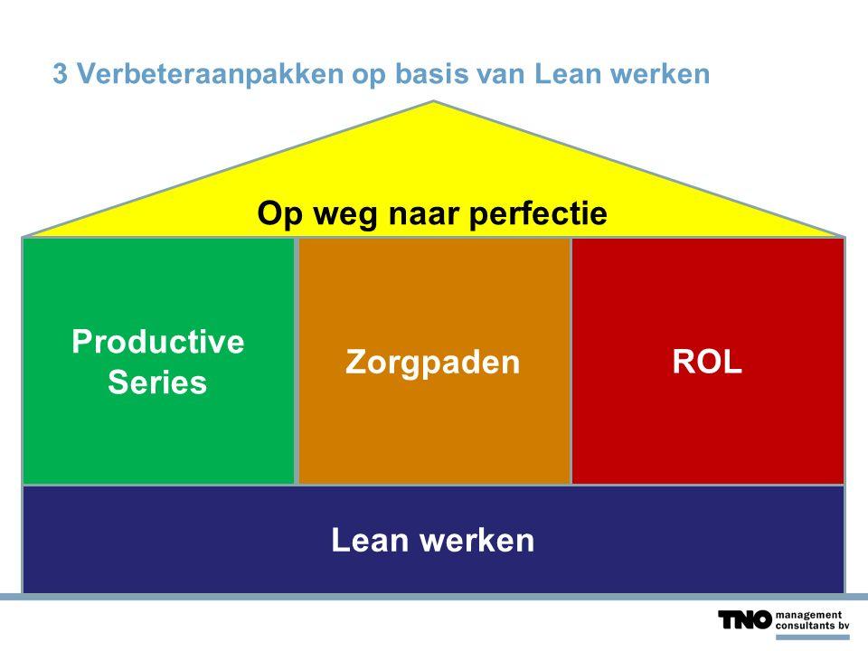3 Verbeteraanpakken op basis van Lean werken Lean werken Productive Series Zorgpaden ROL Op weg naar perfectie