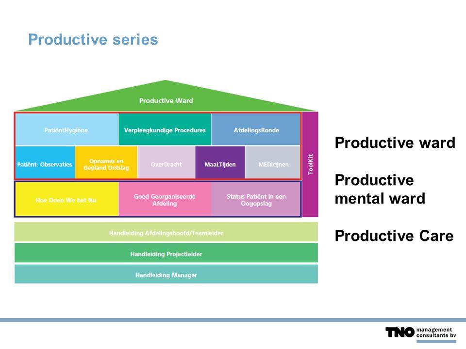 Productive series Productive ward Productive mental ward Productive Care