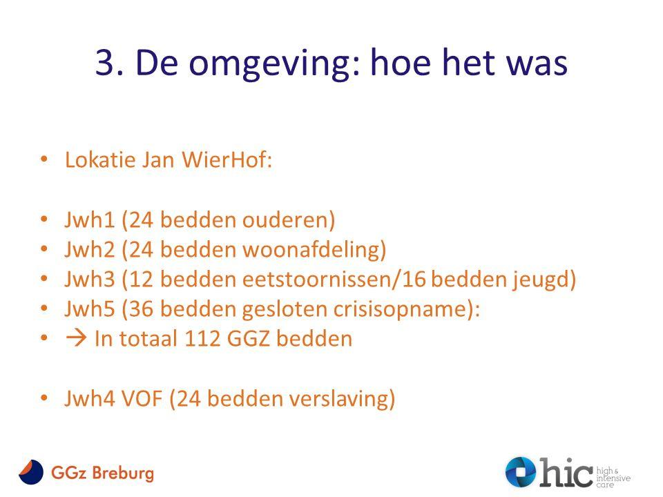 3. De omgeving: hoe het was Lokatie Jan WierHof: Jwh1 (24 bedden ouderen) Jwh2 (24 bedden woonafdeling) Jwh3 (12 bedden eetstoornissen/16 bedden jeugd