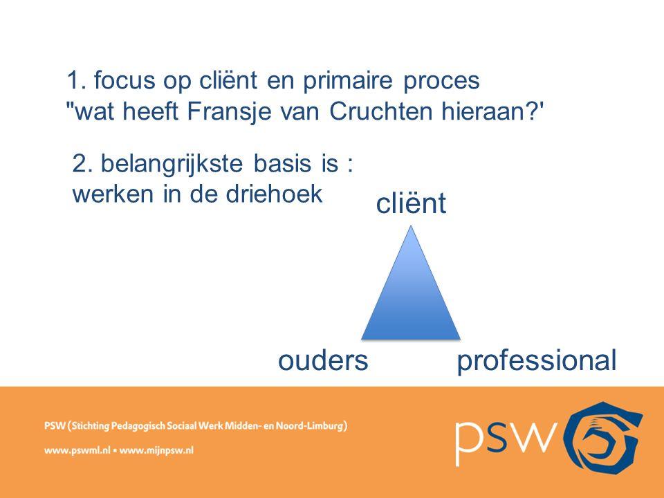 1. focus op cliënt en primaire proces wat heeft Fransje van Cruchten hieraan 2.