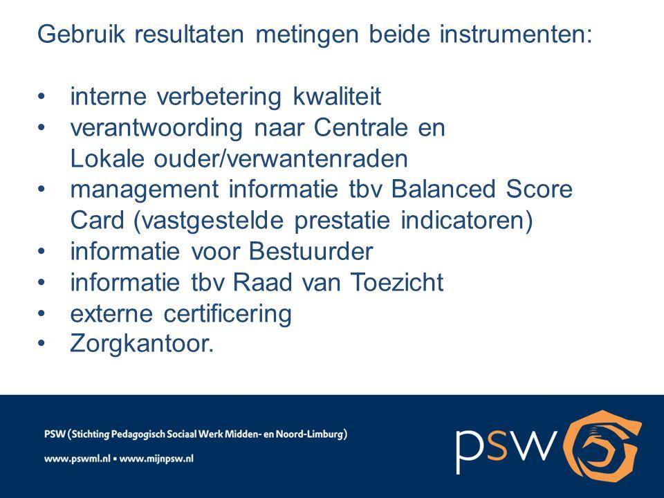 Gebruik resultaten metingen beide instrumenten: interne verbetering kwaliteit verantwoording naar Centrale en Lokale ouder/verwantenraden management i