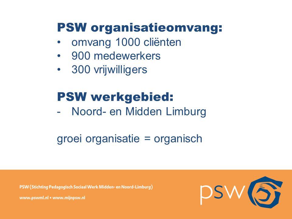PSW organisatieomvang: omvang 1000 cliënten 900 medewerkers 300 vrijwilligers PSW werkgebied: -Noord- en Midden Limburg groei organisatie = organisch