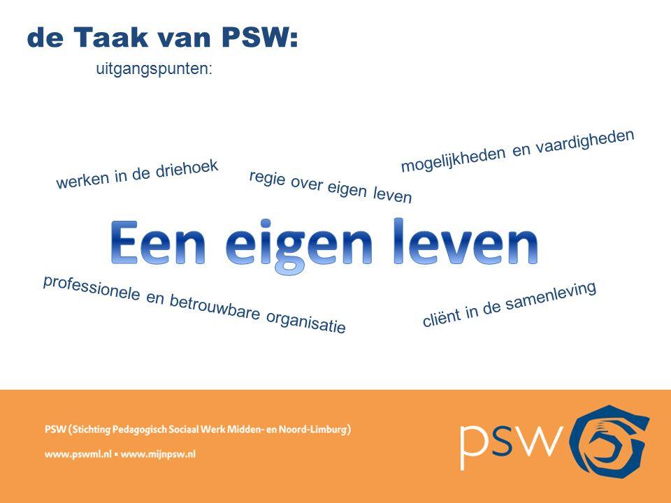 de Taak van PSW: regie over eigen leven werken in de driehoek cliënt in de samenleving mogelijkheden en vaardigheden professionele en betrouwbare organisatie uitgangspunten:
