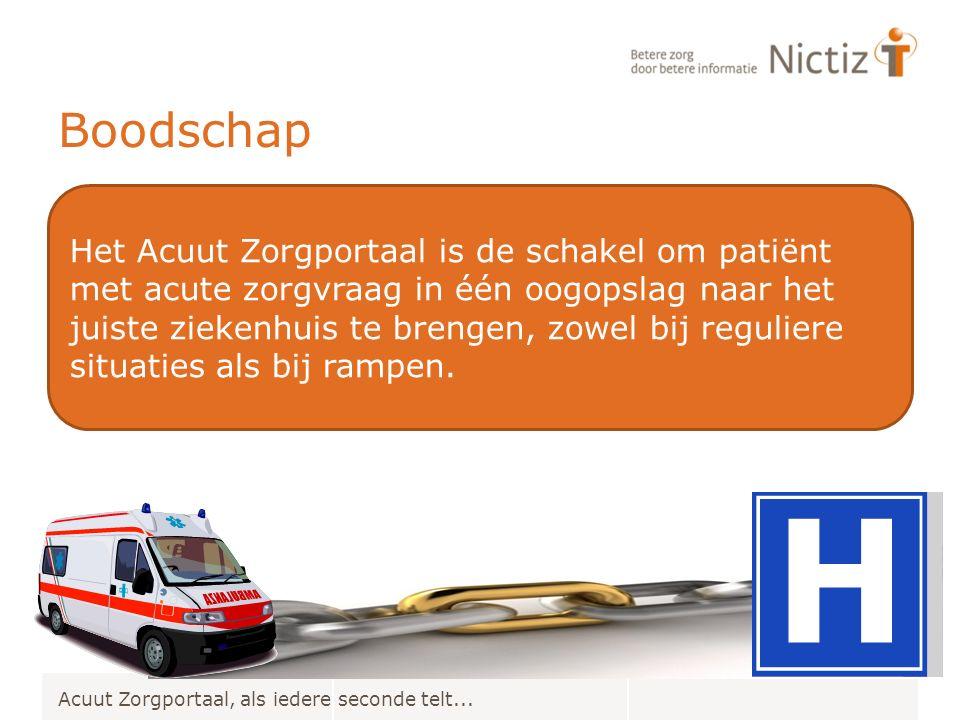 Boodschap Acuut Zorgportaal, als iedere seconde telt... Het Acuut Zorgportaal is de schakel om patiënt met acute zorgvraag in één oogopslag naar het j