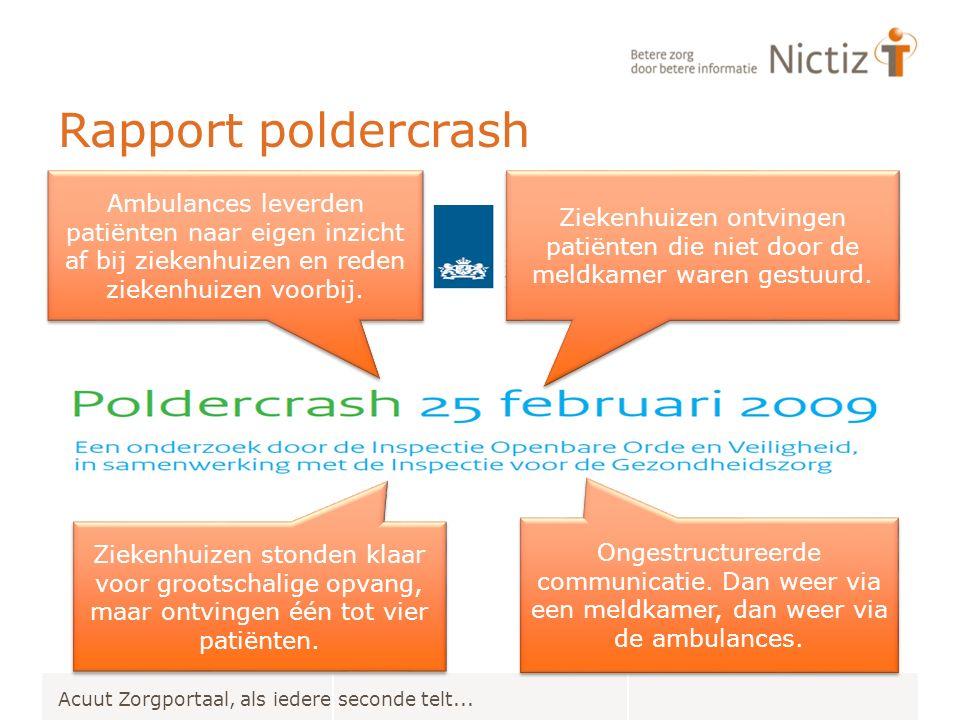 Rapport poldercrash Acuut Zorgportaal, als iedere seconde telt... Ambulances leverden patiënten naar eigen inzicht af bij ziekenhuizen en reden zieken