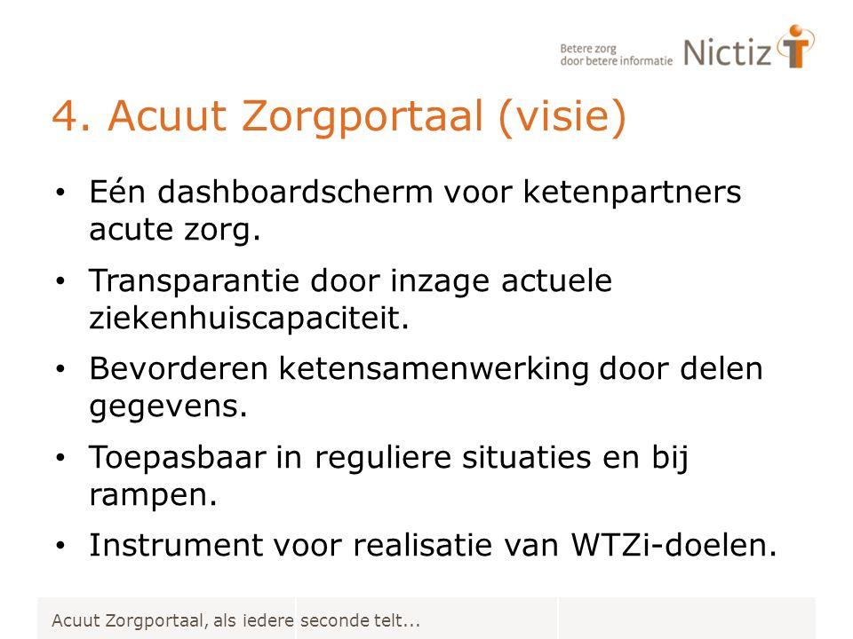 4. Acuut Zorgportaal (visie) Acuut Zorgportaal, als iedere seconde telt... Eén dashboardscherm voor ketenpartners acute zorg. Transparantie door inzag