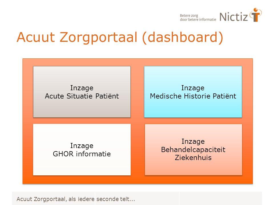 Acuut Zorgportaal (dashboard) Acuut Zorgportaal, als iedere seconde telt... Inzage Acute Situatie Patiënt Inzage Acute Situatie Patiënt Inzage Medisch