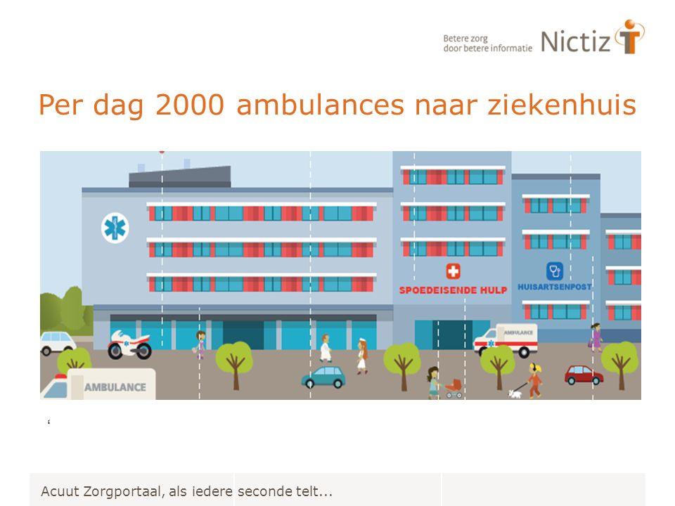 Acuut Zorgportaal, als iedere seconde telt... Per dag 2000 ambulances naar ziekenhuis '