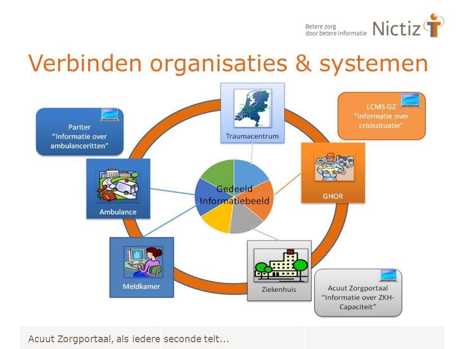 Acuut Zorgportaal, als iedere seconde telt... Verbinden organisaties & systemen