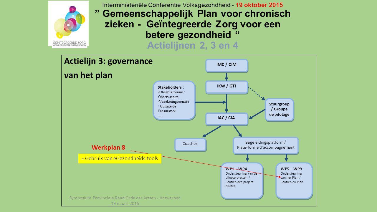 """Actielijn 3: governance van het plan Interministeriële Conferentie Volksgezondheid - 19 oktober 2015 """" Gemeenschappelijk Plan voor chronisch zieken -"""