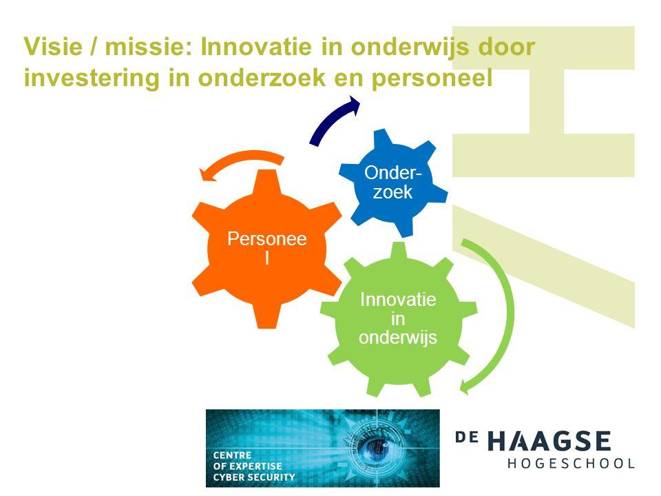 Visie / missie: Innovatie in onderwijs door investering in onderzoek en personeel Innovatie in onderwijs Personee l Onder- zoek