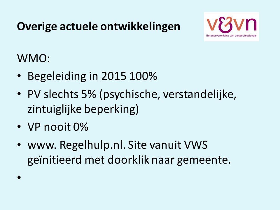 Overige actuele ontwikkelingen WMO: Begeleiding in 2015 100% PV slechts 5% (psychische, verstandelijke, zintuiglijke beperking) VP nooit 0% www.
