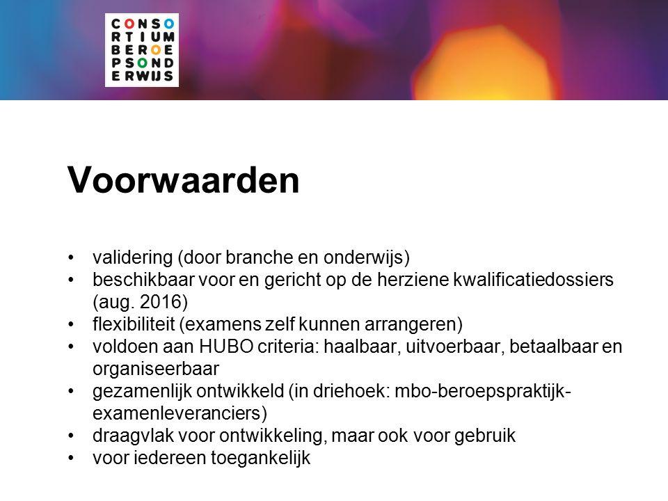 Project kennistoetsing examenleveranciers Z&W Digitale itembank Pedagogisch Werk Body of knowledge Kennis-examen