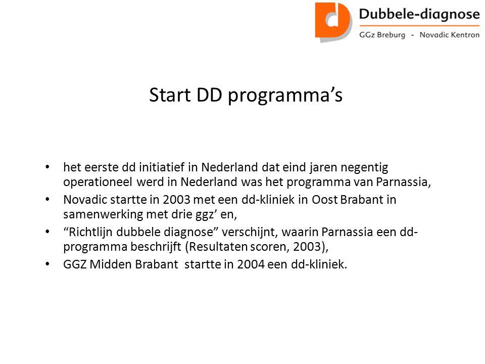 Start DD programma's het eerste dd initiatief in Nederland dat eind jaren negentig operationeel werd in Nederland was het programma van Parnassia, Novadic startte in 2003 met een dd-kliniek in Oost Brabant in samenwerking met drie ggz' en, Richtlijn dubbele diagnose verschijnt, waarin Parnassia een dd- programma beschrijft (Resultaten scoren, 2003), GGZ Midden Brabant startte in 2004 een dd-kliniek.