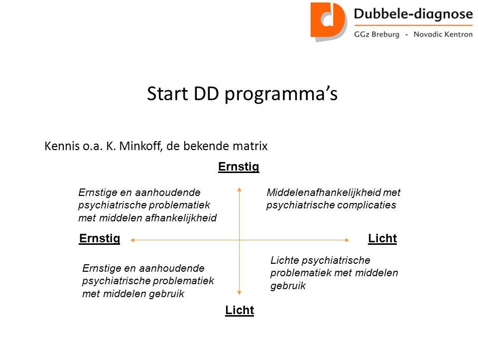 Start DD programma's Kennis o.a. K. Minkoff, de bekende matrix Ernstige en aanhoudende psychiatrische problematiek met middelen afhankelijkheid Middel