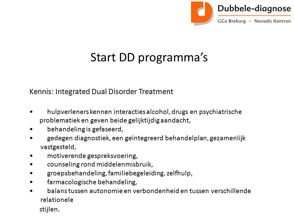 Start DD programma's Kennis: Integrated Dual Disorder Treatment hulpverleners kennen interacties alcohol, drugs en psychiatrische problematiek en geve