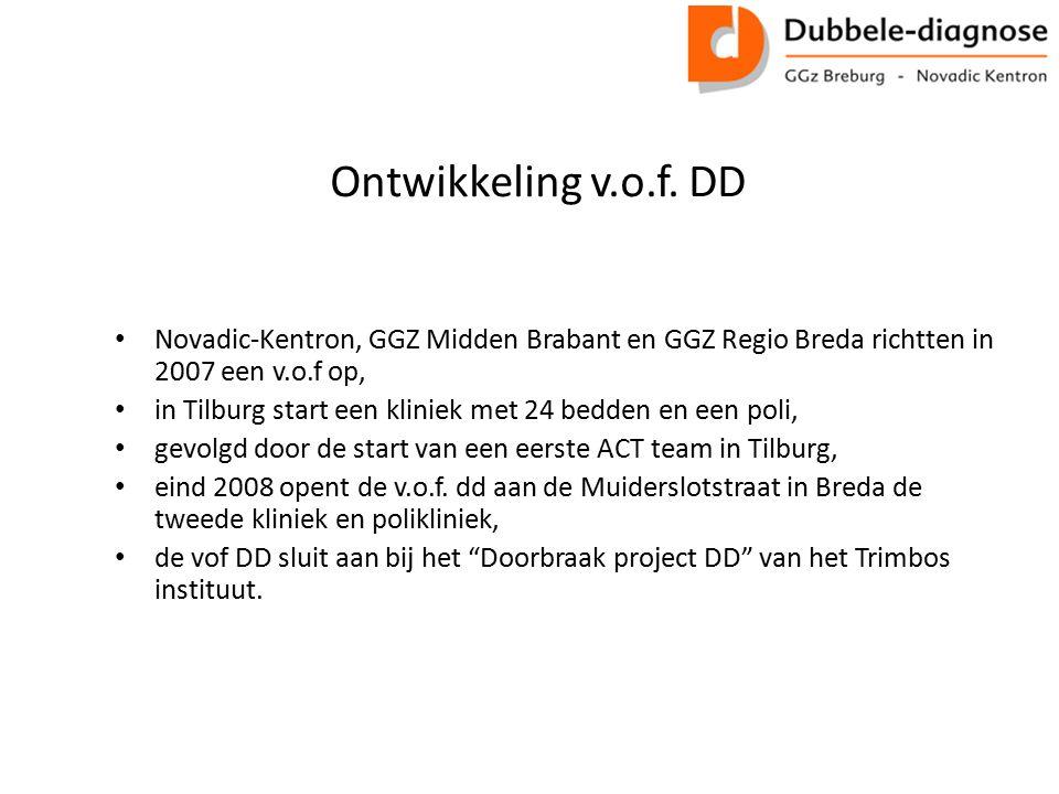 Ontwikkeling v.o.f. DD Novadic-Kentron, GGZ Midden Brabant en GGZ Regio Breda richtten in 2007 een v.o.f op, in Tilburg start een kliniek met 24 bedde