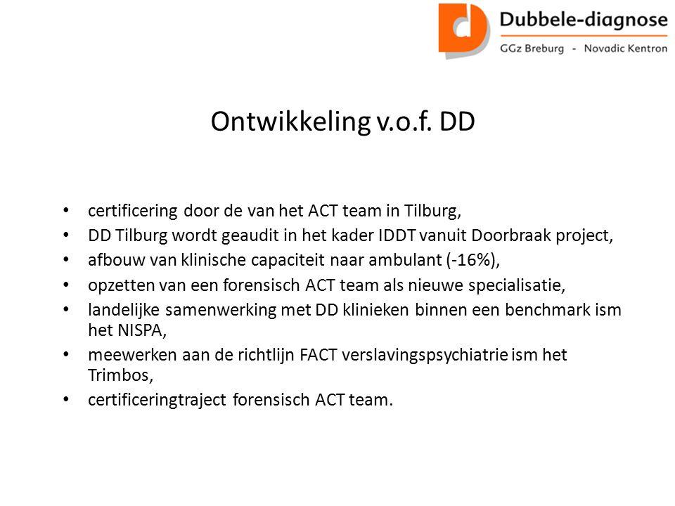 Ontwikkeling v.o.f. DD certificering door de van het ACT team in Tilburg, DD Tilburg wordt geaudit in het kader IDDT vanuit Doorbraak project, afbouw