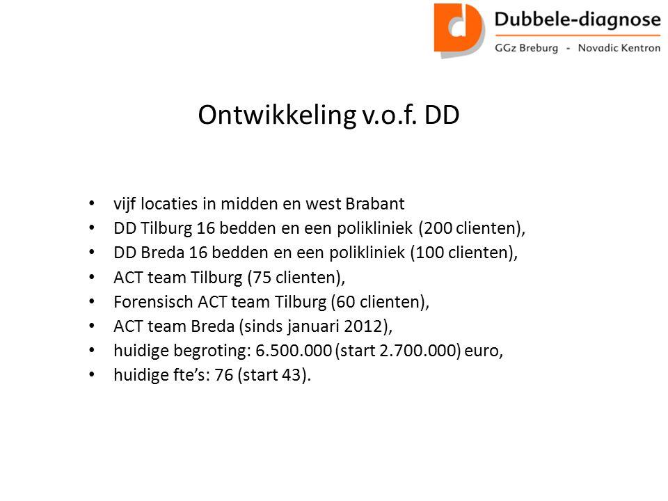 Ontwikkeling v.o.f. DD vijf locaties in midden en west Brabant DD Tilburg 16 bedden en een polikliniek (200 clienten), DD Breda 16 bedden en een polik