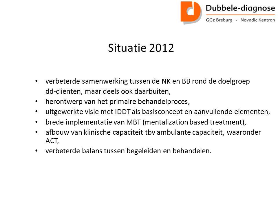 Situatie 2012 verbeterde samenwerking tussen de NK en BB rond de doelgroep dd-clienten, maar deels ook daarbuiten, herontwerp van het primaire behande