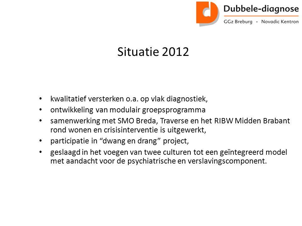 Situatie 2012 kwalitatief versterken o.a. op vlak diagnostiek, ontwikkeling van modulair groepsprogramma samenwerking met SMO Breda, Traverse en het R
