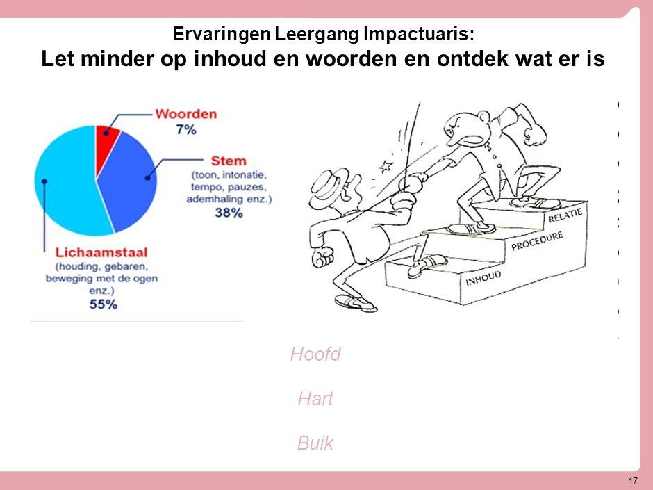 17 Ervaringen Leergang Impactuaris: Let minder op inhoud en woorden en ontdek wat er is Hoofd Hart Buik