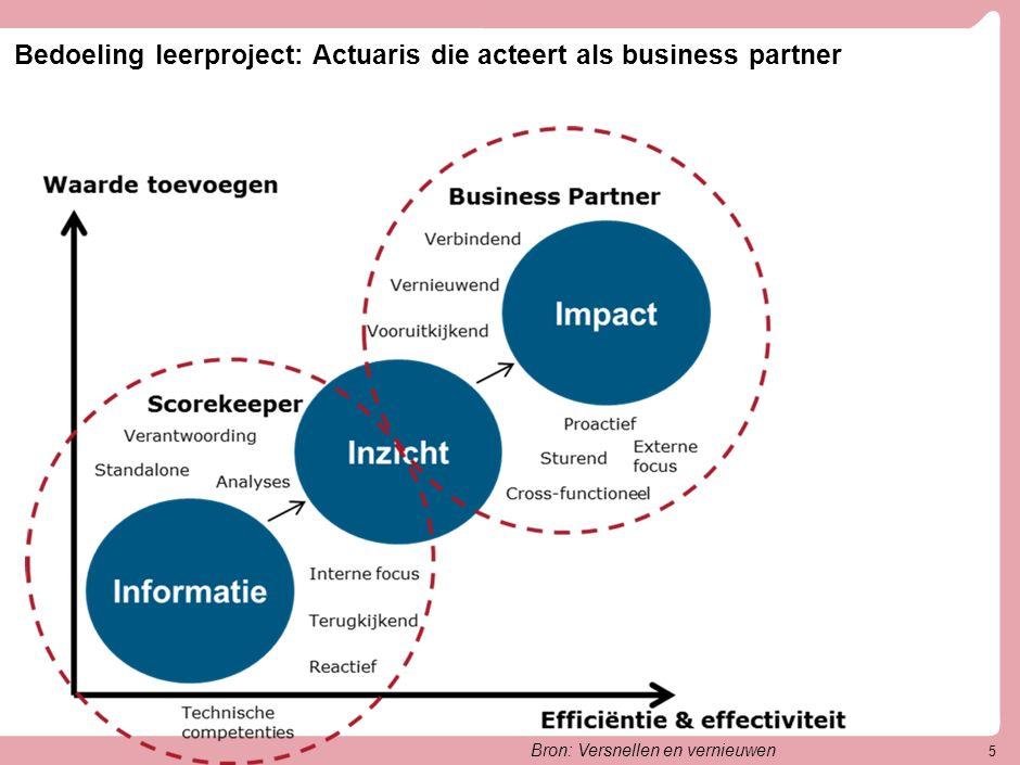 Bedoeling leerproject: Actuaris die acteert als business partner 5 Bron: Versnellen en vernieuwen