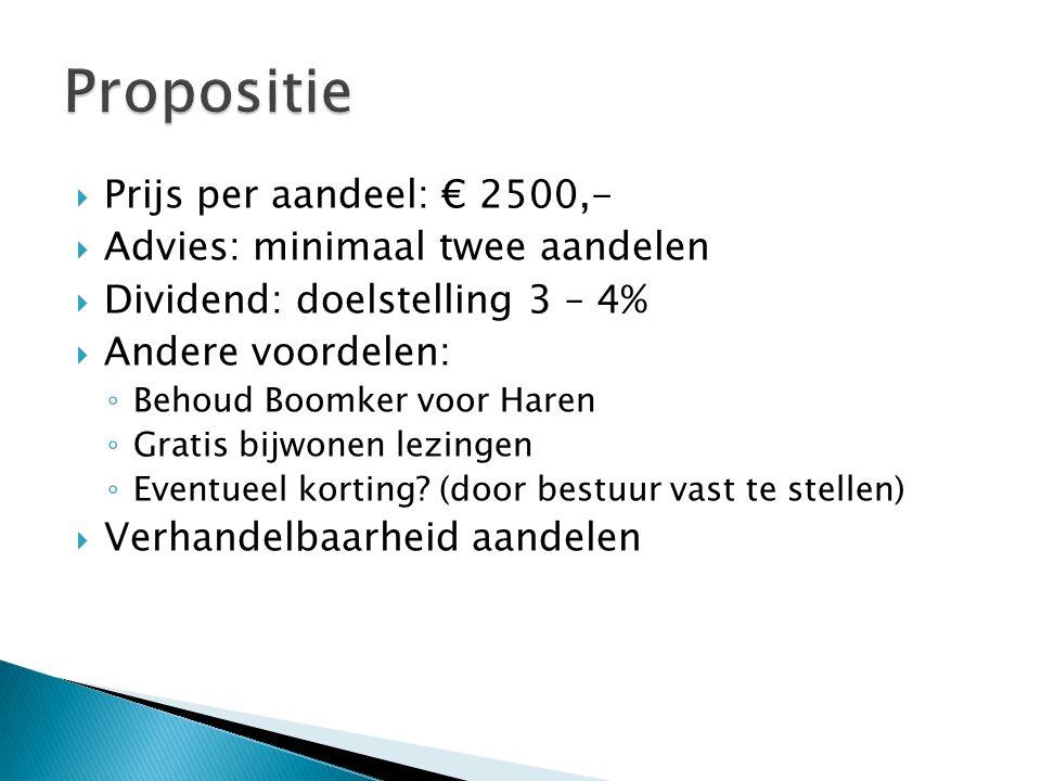  Prijs per aandeel: € 2500,-  Advies: minimaal twee aandelen  Dividend: doelstelling 3 – 4%  Andere voordelen: ◦ Behoud Boomker voor Haren ◦ Gratis bijwonen lezingen ◦ Eventueel korting.