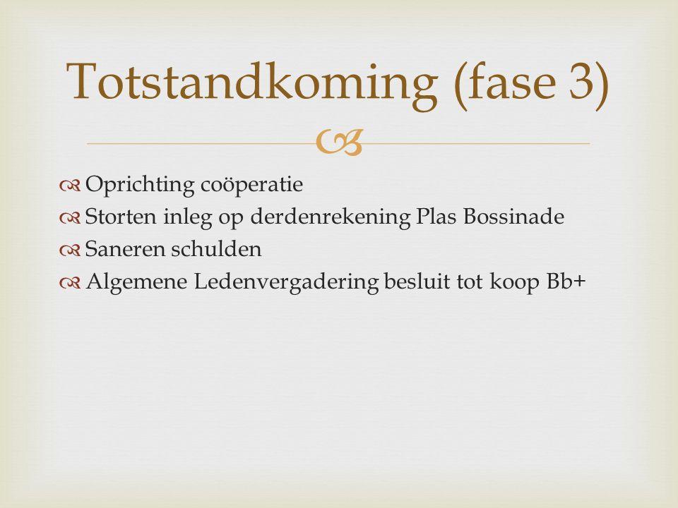   Oprichting coöperatie  Storten inleg op derdenrekening Plas Bossinade  Saneren schulden  Algemene Ledenvergadering besluit tot koop Bb+ Totstandkoming (fase 3)