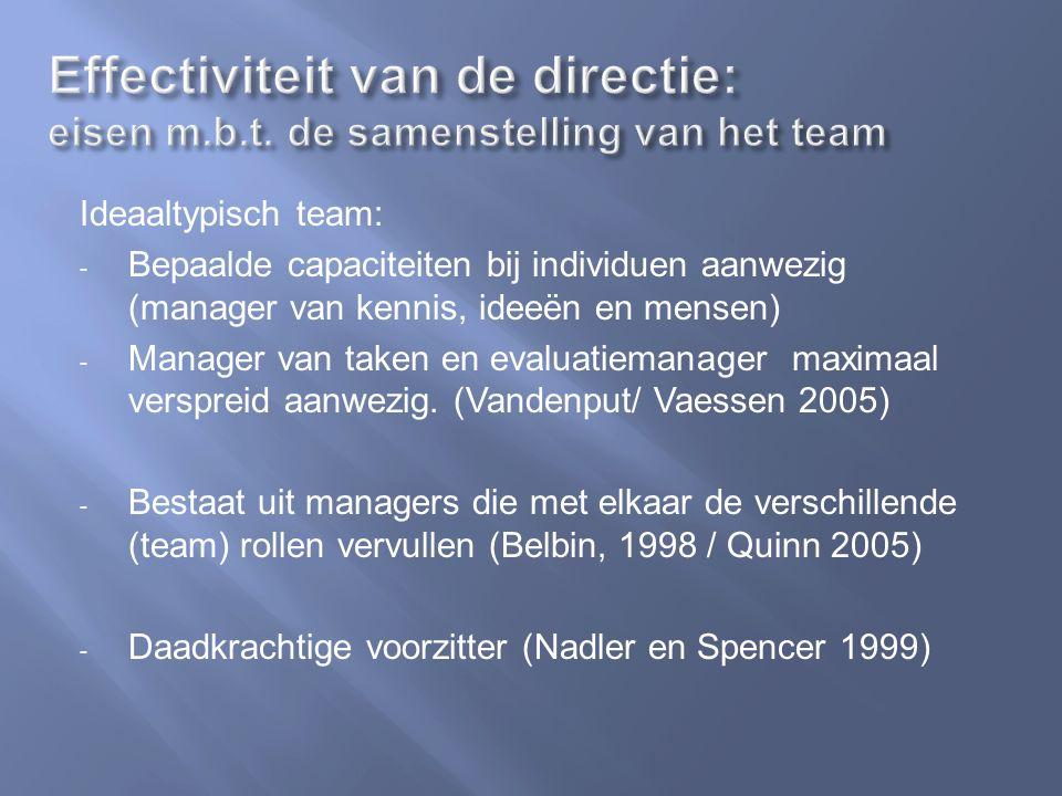 Ideaaltypisch team: - Bepaalde capaciteiten bij individuen aanwezig (manager van kennis, ideeën en mensen) - Manager van taken en evaluatiemanager maximaal verspreid aanwezig.