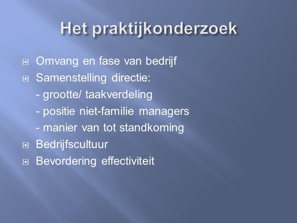  Omvang en fase van bedrijf  Samenstelling directie: - grootte/ taakverdeling - positie niet-familie managers - manier van tot standkoming  Bedrijfscultuur  Bevordering effectiviteit