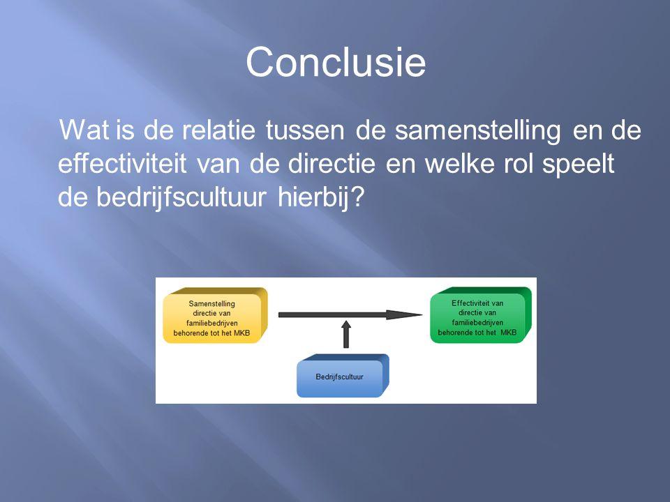 Conclusie Wat is de relatie tussen de samenstelling en de effectiviteit van de directie en welke rol speelt de bedrijfscultuur hierbij