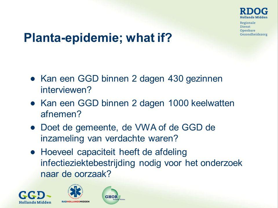 Planta-epidemie; what if. Kan een GGD binnen 2 dagen 430 gezinnen interviewen.