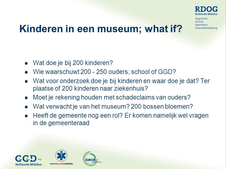 Kinderen in een museum; what if. Wat doe je bij 200 kinderen.