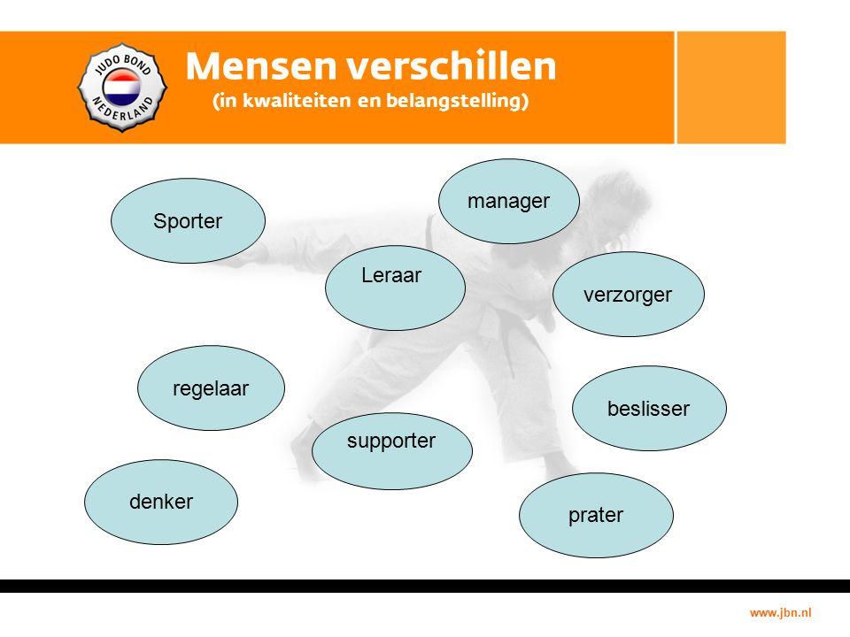 www.jbn.nl Mensen verschillen (in kwaliteiten en belangstelling) Sporter Leraar supporter regelaar beslisser verzorger manager denker prater