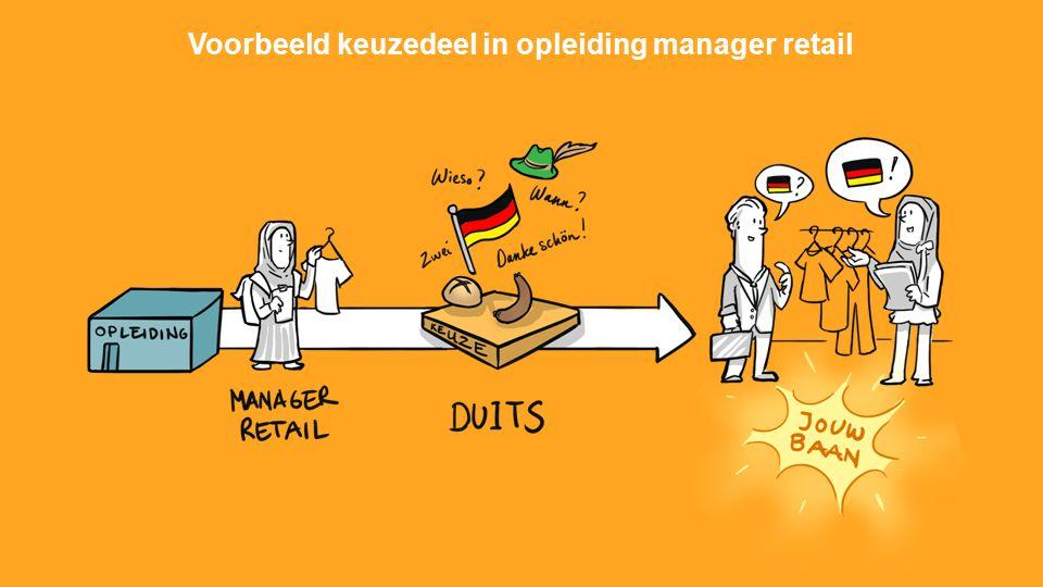 Voorbeeld keuzedeel in opleiding manager retail
