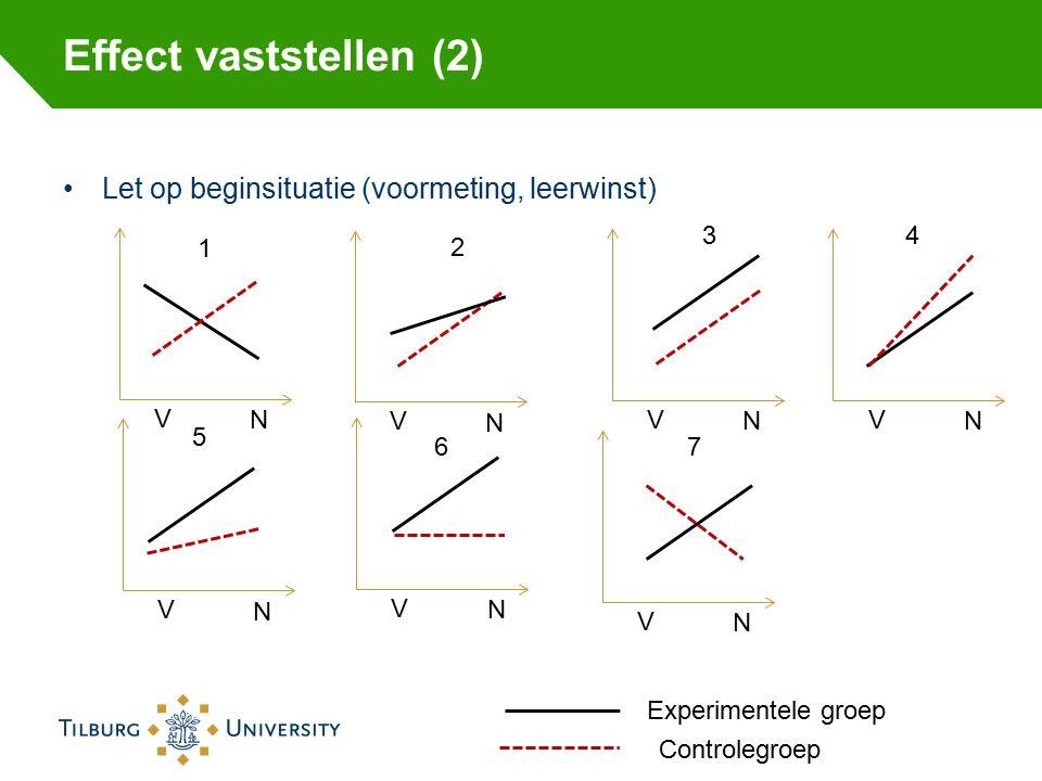 Effect vaststellen (2) Let op beginsituatie (voormeting, leerwinst) Experimentele groep V N V N V N V N V N V N V N Controlegroep 1 2 34 5 67