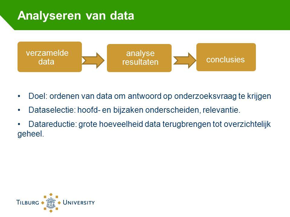 Analyseren van data verzamelde data analyse resultaten conclusies Doel: ordenen van data om antwoord op onderzoeksvraag te krijgen Dataselectie: hoofd- en bijzaken onderscheiden, relevantie.