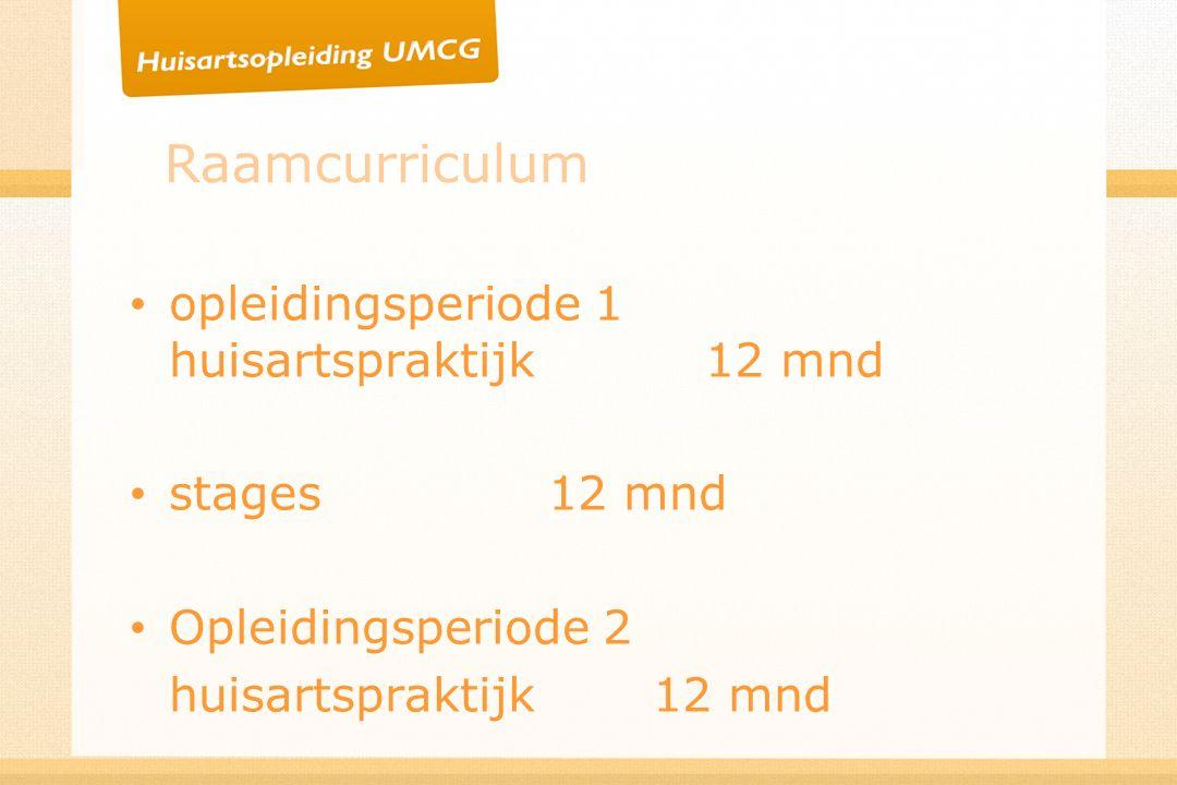 Raamcurriculum opleidingsperiode 1 huisartspraktijk 12 mnd stages12 mnd Opleidingsperiode 2 huisartspraktijk 12 mnd