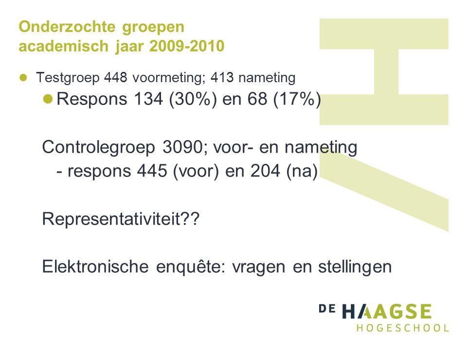 Onderzochte groepen academisch jaar 2009-2010 Testgroep 448 voormeting; 413 nameting Respons 134 (30%) en 68 (17%) Controlegroep 3090; voor- en nameting - respons 445 (voor) en 204 (na) Representativiteit .