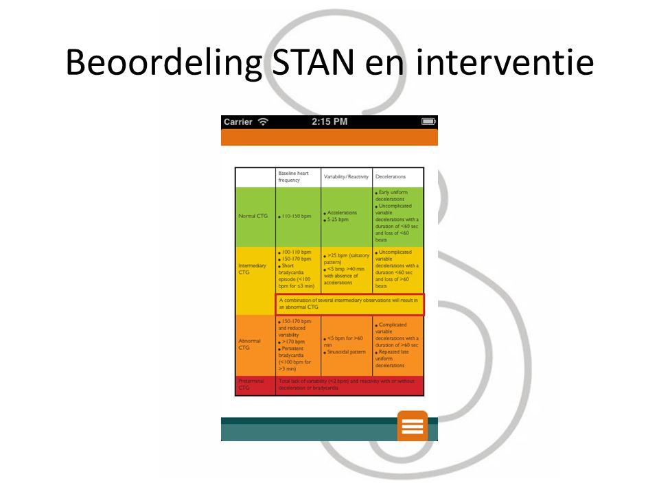 Beoordeling STAN en interventie