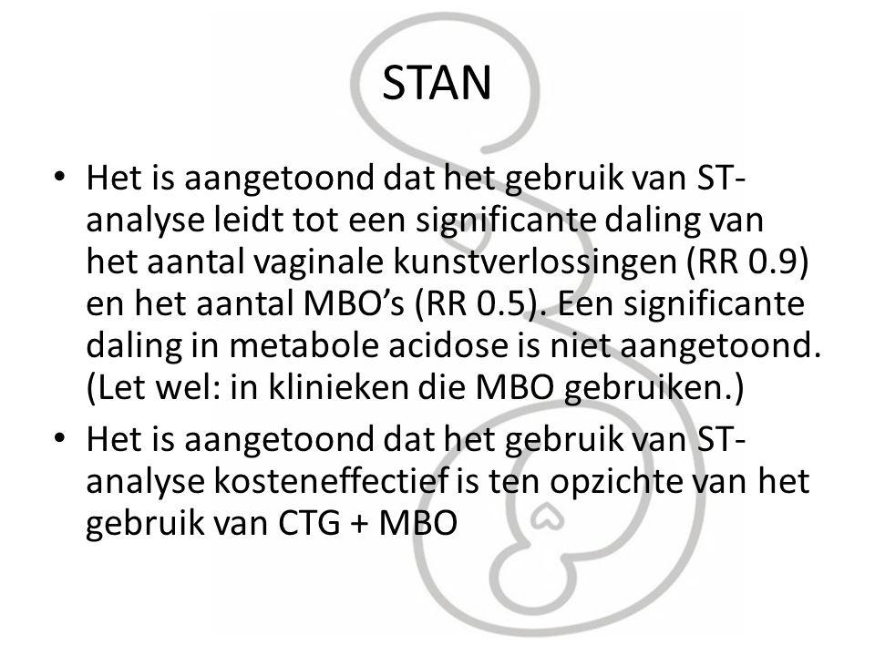 STAN Het is aangetoond dat het gebruik van ST- analyse leidt tot een significante daling van het aantal vaginale kunstverlossingen (RR 0.9) en het aan