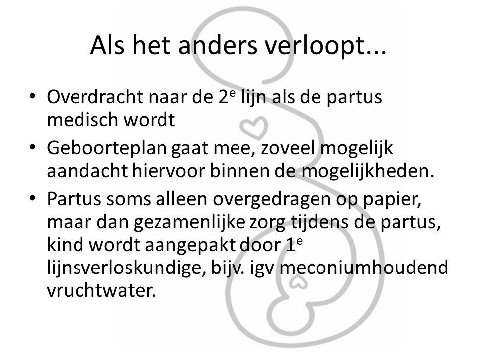 Partus anno 2015 Wanneer het medisch wordt..