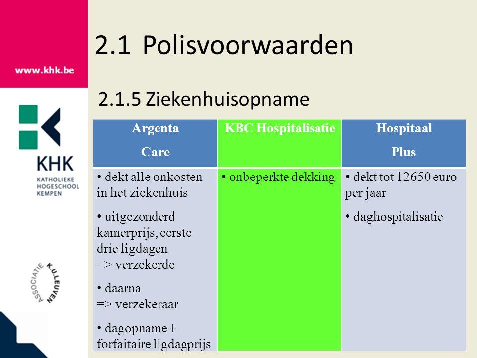 2.1Polisvoorwaarden 2.1.5Ziekenhuisopname Ziekenhuisopname Argenta Care KBC HospitalisatieHospitaal Plus dekt alle onkosten in het ziekenhuis uitgezonderd kamerprijs, eerste drie ligdagen => verzekerde daarna => verzekeraar dagopname + forfaitaire ligdagprijs onbeperkte dekking dekt tot 12650 euro per jaar daghospitalisatie