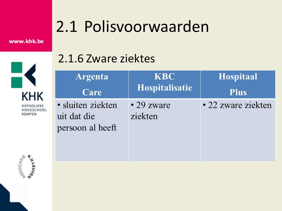 2.1Polisvoorwaarden 2.1.6Zware ziektes Argenta Care KBC Hospitalisatie Hospitaal Plus sluiten ziekten uit dat die persoon al heeft 29 zware ziekten 22