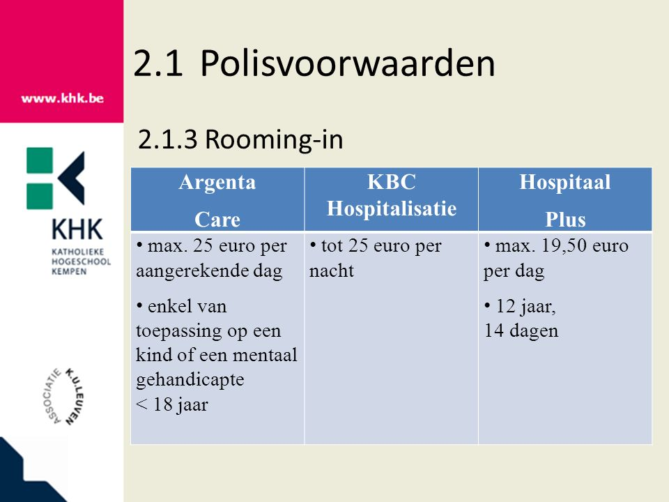 2.1Polisvoorwaarden 2.1.3Rooming-in Argenta Care KBC Hospitalisatie Hospitaal Plus max. 25 euro per aangerekende dag enkel van toepassing op een kind
