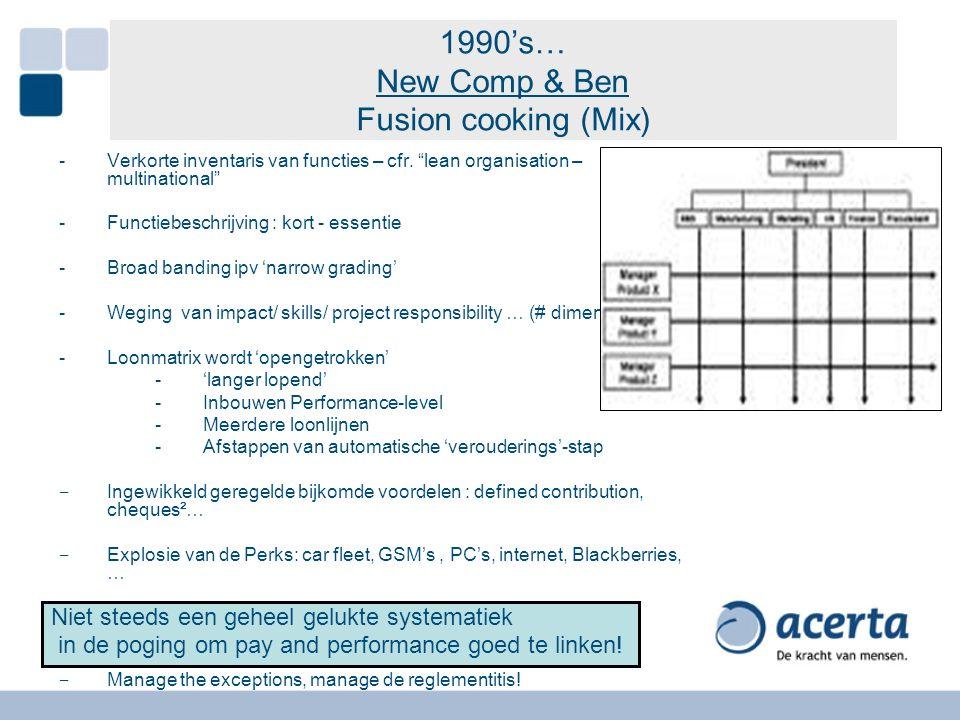 """-Verkorte inventaris van functies – cfr. """"lean organisation – multinational"""" -Functiebeschrijving : kort - essentie -Broad banding ipv 'narrow grading"""